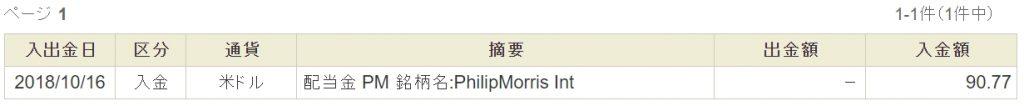 フィリップ・モリス・インターナショナルからの配当金
