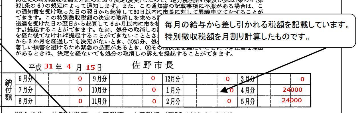 住民税が0円…?
